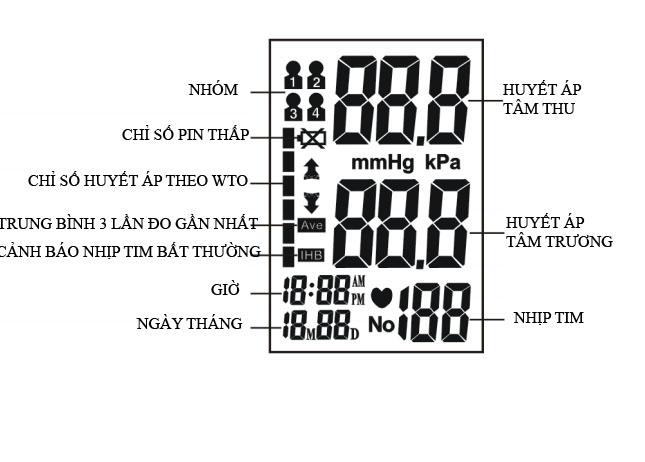 Máy đo huyết áp điện tử bắp tay MediUSA | UB-A808